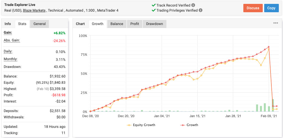 Trade Explorer EA live trading results