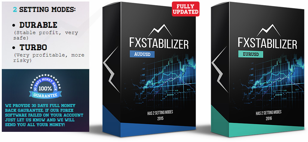 FXStabilizer AUDUSD is automated Forex Expert Advisor