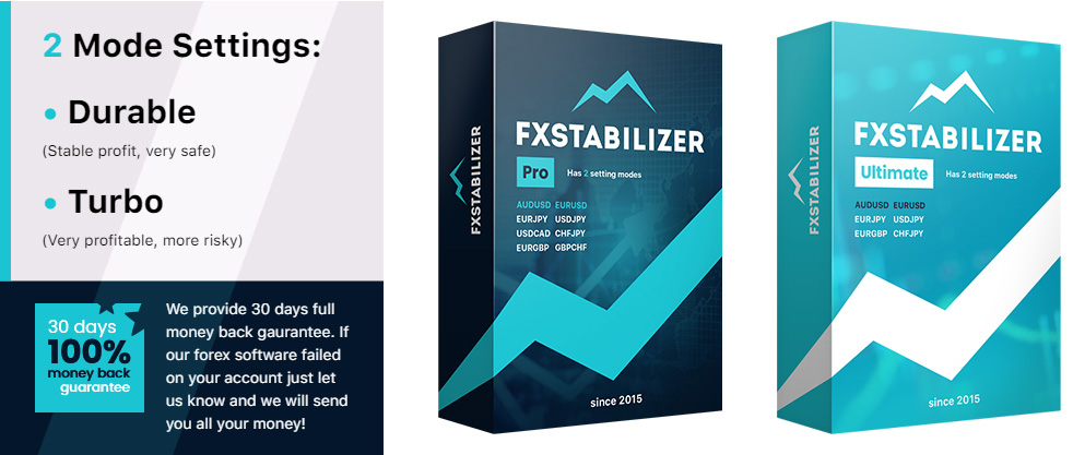 FXStabilizer PRO is automated Forex system
