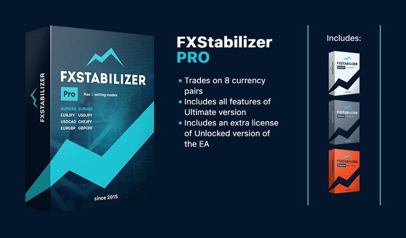 FXStabilizer PRO is best currency trading system