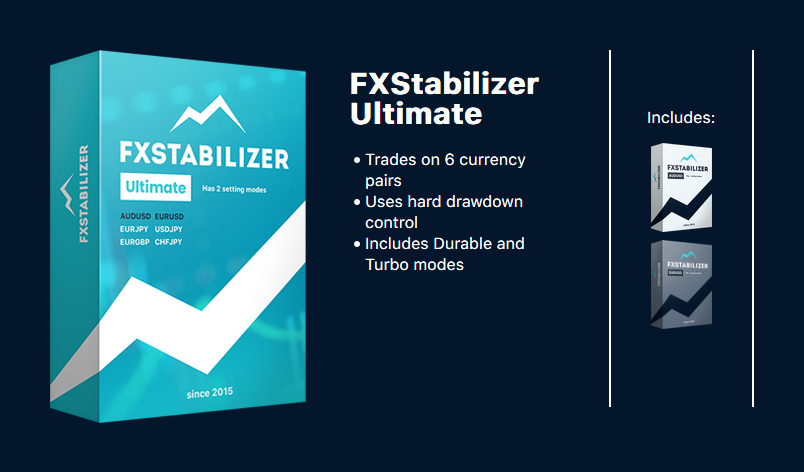 FXStabilizer Ultimate is most popular Forex robots