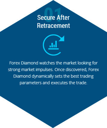 Forex Diamond EA strategies