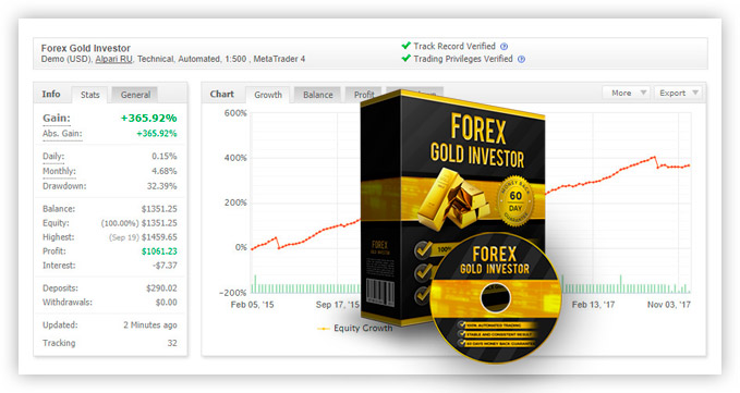 Get The Most Advanced EA with Forex GOLD Investor
