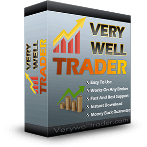 Very Well Trader EA is automated Forex robot