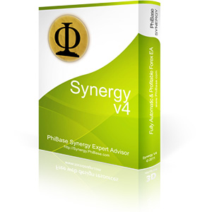 Synergy EA is automated Forex robot